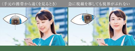 〈手元の携帯から遠くを見るとき〉急に視線を移しても視界がぶれない(イメージ図)