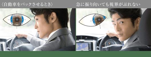 〈自動車をバックさせるとき〉急に振り向いても視界がぶれない(イメージ図)