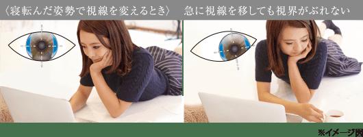 〈寝転んだ姿勢で視線を変えるとき〉急に視線を移しても視界がぶれない(イメージ図)