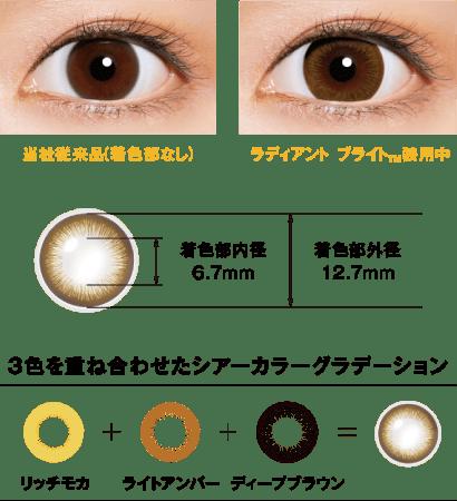 ラディアント ブライト(TM) 装用イメージ、デザインの詳細