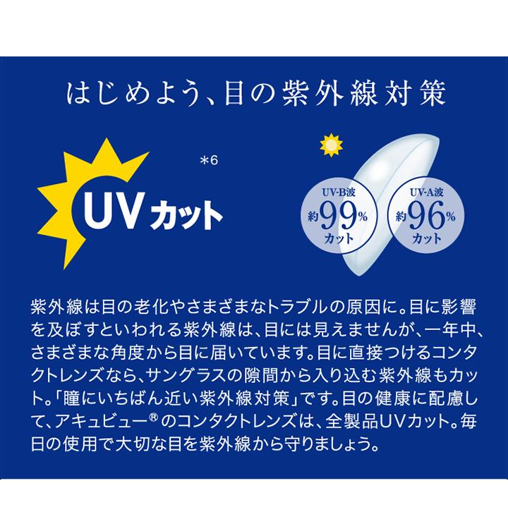 はじめよう、目の紫外線対策。UV-B波約99%カット・UV-A波約96%カット