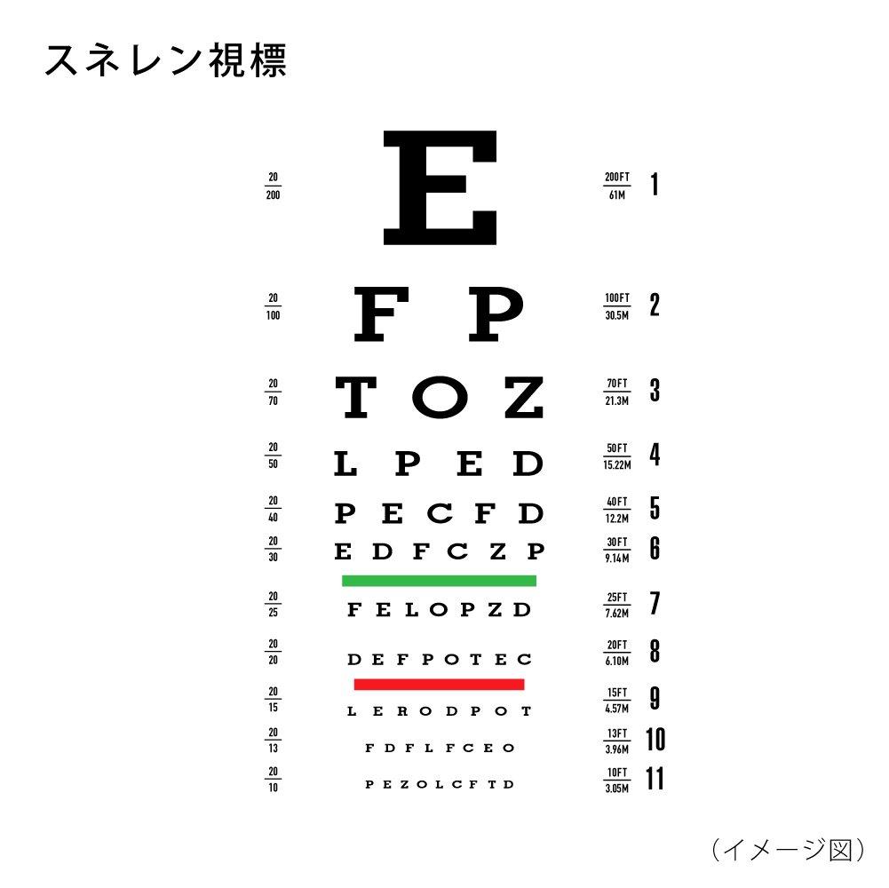 度数 表 対応 メガネ コンタクト