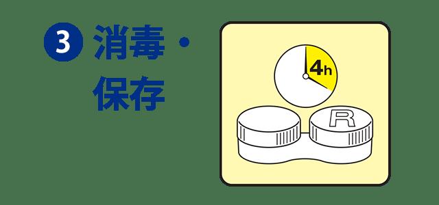 3.消毒・保存