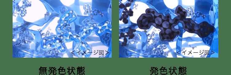 無発色状態(イメージ図)/発色状態(イメージ図)